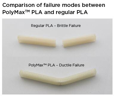 PolyMax vs ABS Break Test